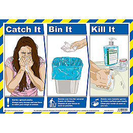Catch It, Bin It, Kill It Poster A3