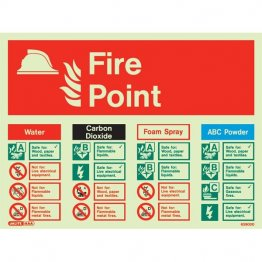 Fire Point 6390