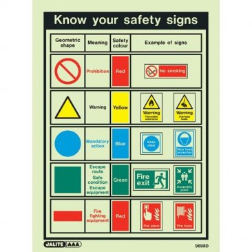 Geometric Shaped Safety Sign